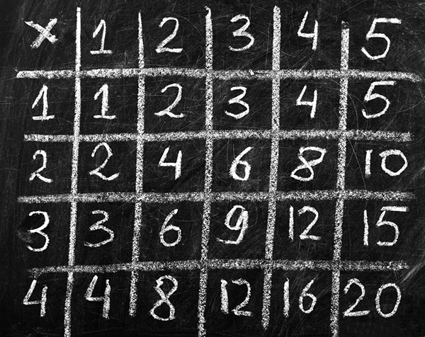 multiplicatioblackboard